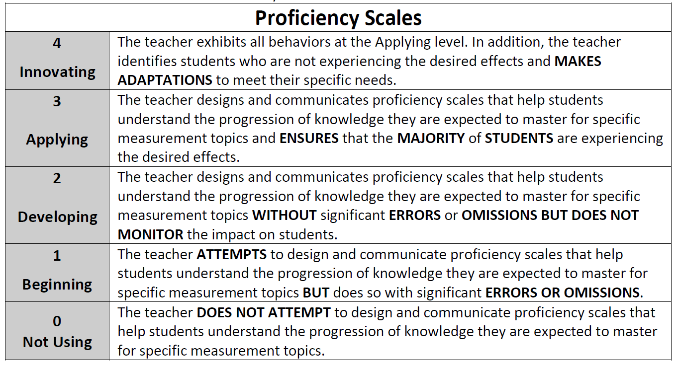 Proficiency scales
